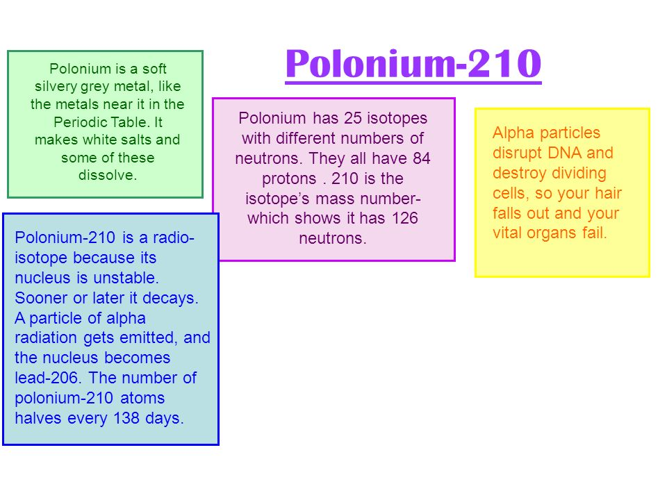 Polonium-210 Polonium has 25 isotopes with different numbers of neutrons. They all have 84 protons. 210 is the isotopes mass number- which shows it ha