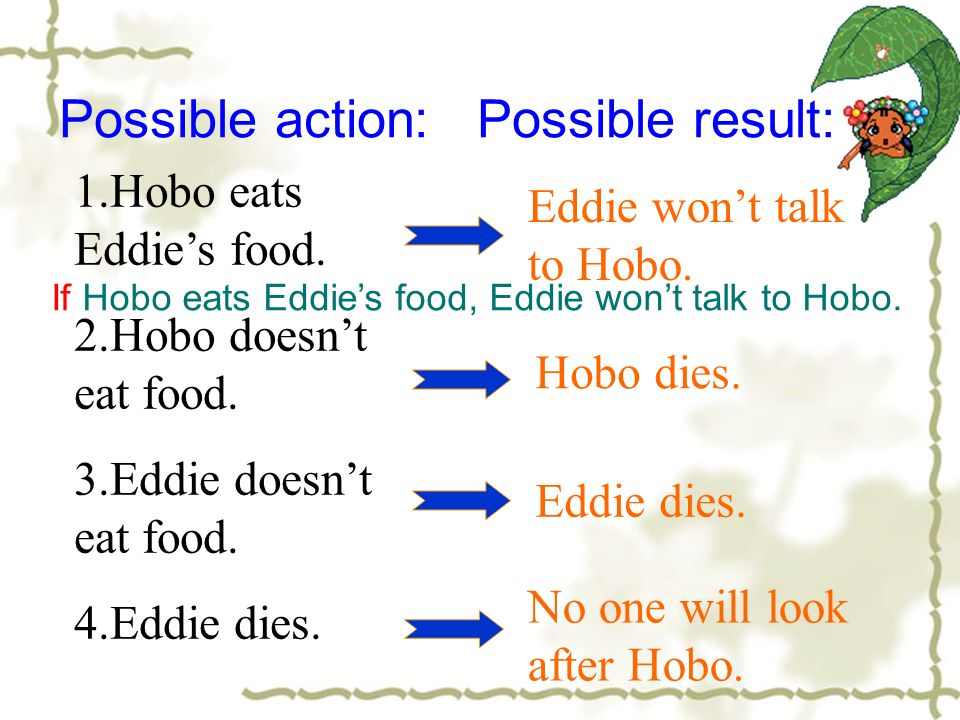 If I dont have food, I die. Eddie, please. Sorry, Hobo.