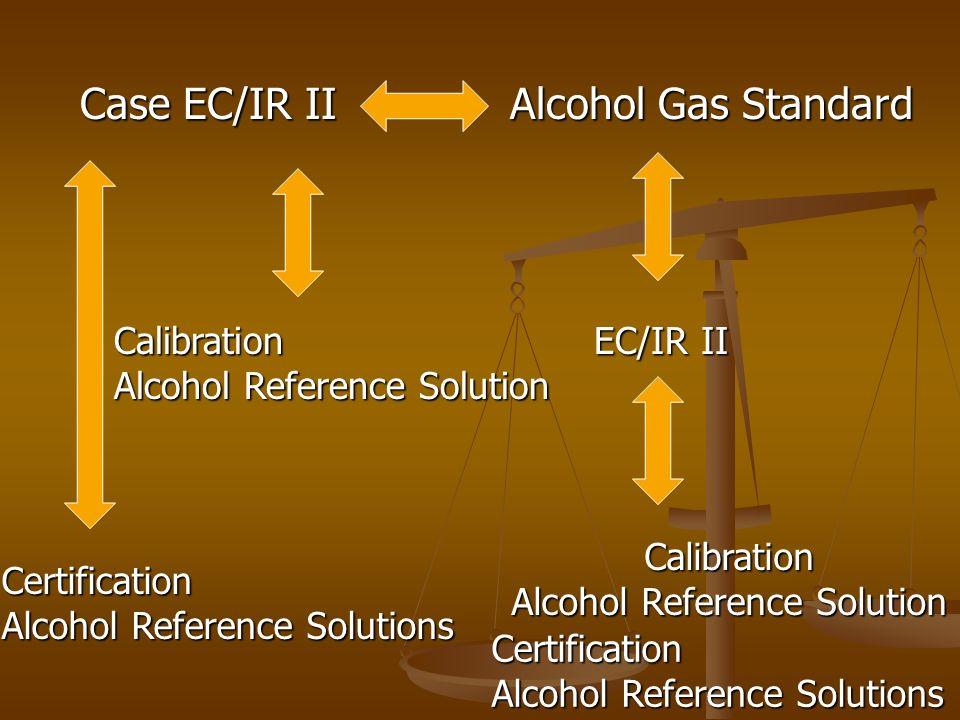 Case EC/IR II Alcohol Gas Standard Calibration Alcohol Reference Solution Calibration EC/IR II Certification Alcohol Reference Solutions Certification
