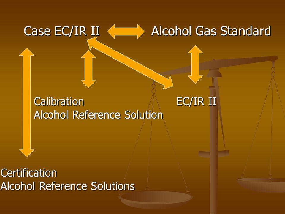 Case EC/IR II Alcohol Gas Standard Calibration Alcohol Reference Solution EC/IR II Certification Alcohol Reference Solutions