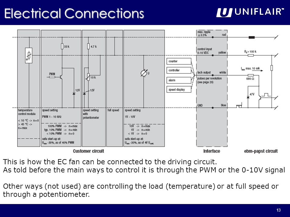 13 This is how the EC fan can be connected to the driving circuit. As told before the main ways to control it is through the PWM or the 0-10V signal O