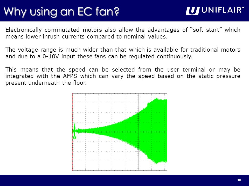 18 Electronically commutated motors also allow the advantages of soft start which means lower inrush currents compared to nominal values. The voltage