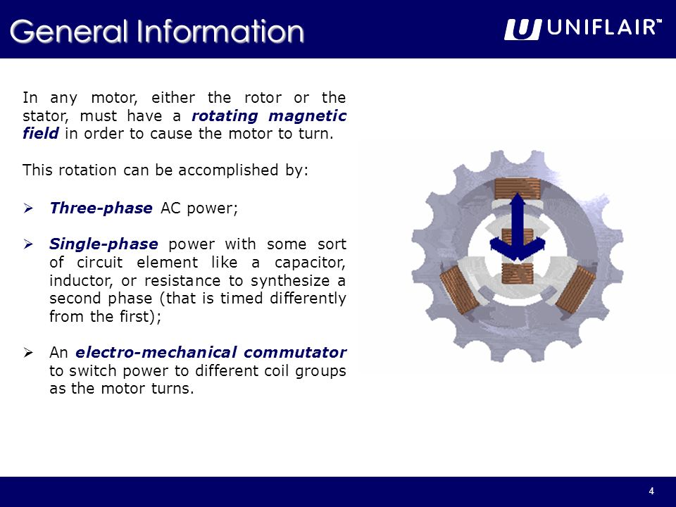 4 In any motor, either the rotor or the stator, must have a rotating magnetic field in order to cause the motor to turn. This rotation can be accompli