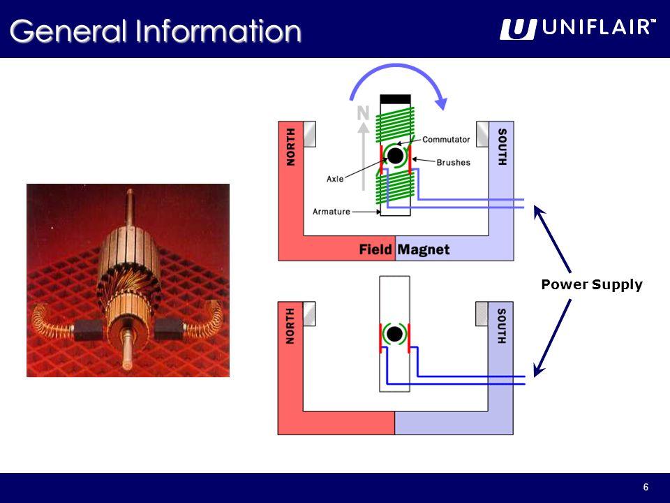 6 Power Supply General Information