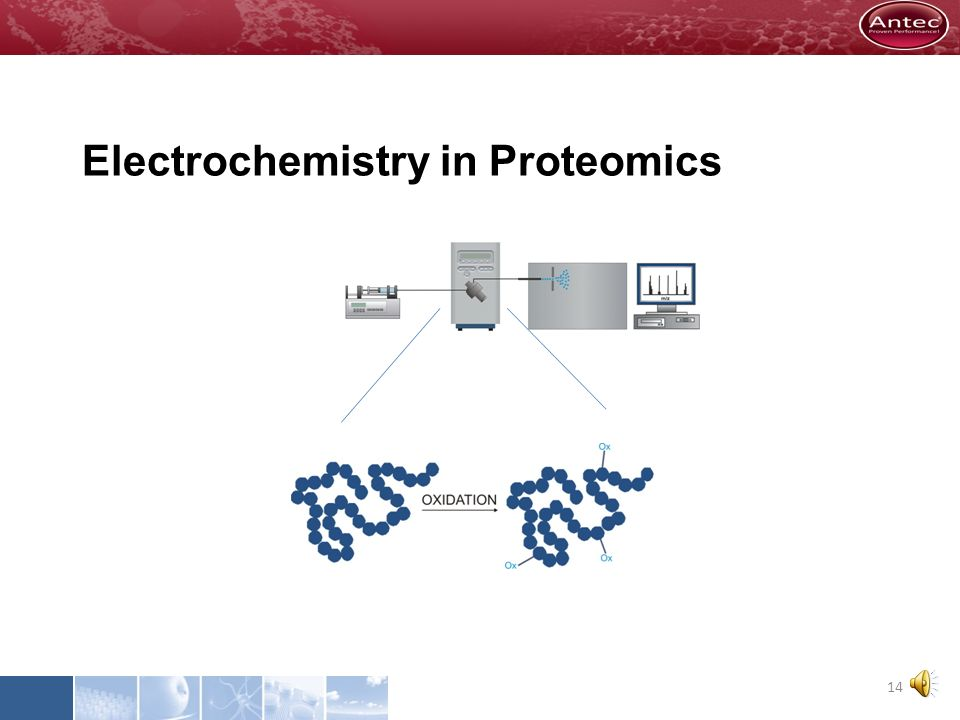 Proteomics Electrochemical cleavage (oxidation) of proteins/peptides enzymatic digestion by electro-chemical cell no enzymes, no non-specific cleavage