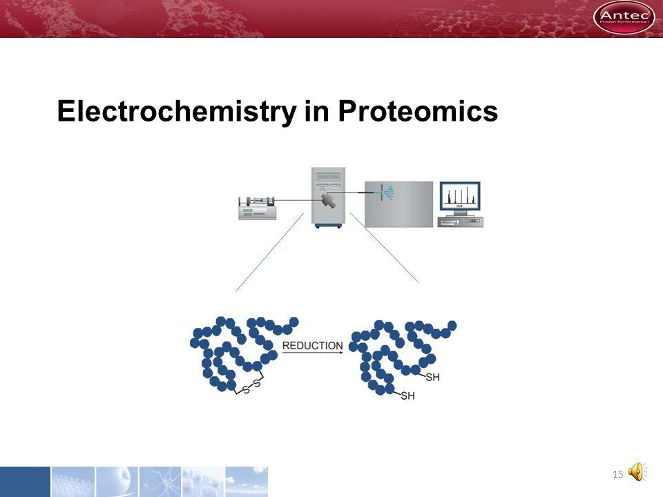 Electrochemistry in Proteomics 14