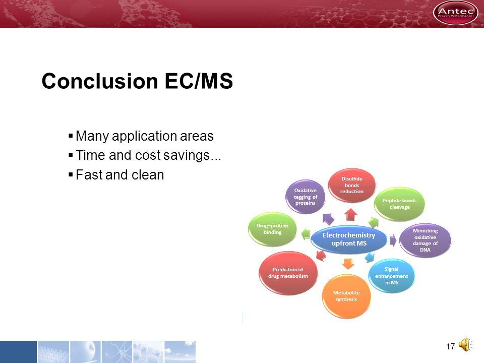 Electrochemistry in Proteomics 16