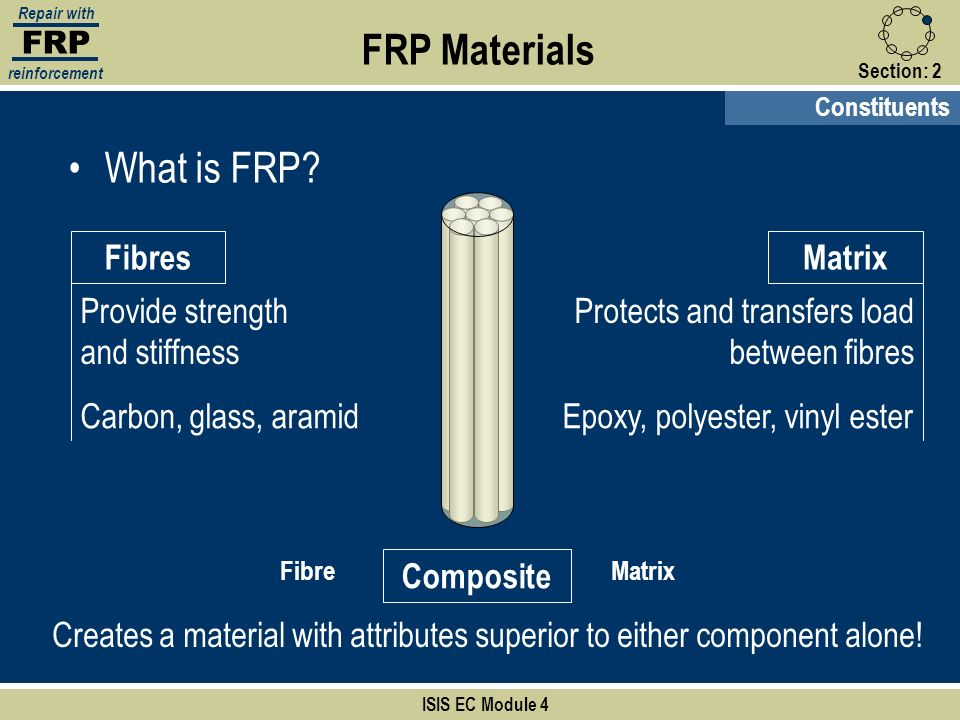 FRP Repair with reinforcement Section:2 FRP Materials ISIS EC Module 4 Constituents What is FRP? Fibres Provide strength and stiffness Carbon, glass,