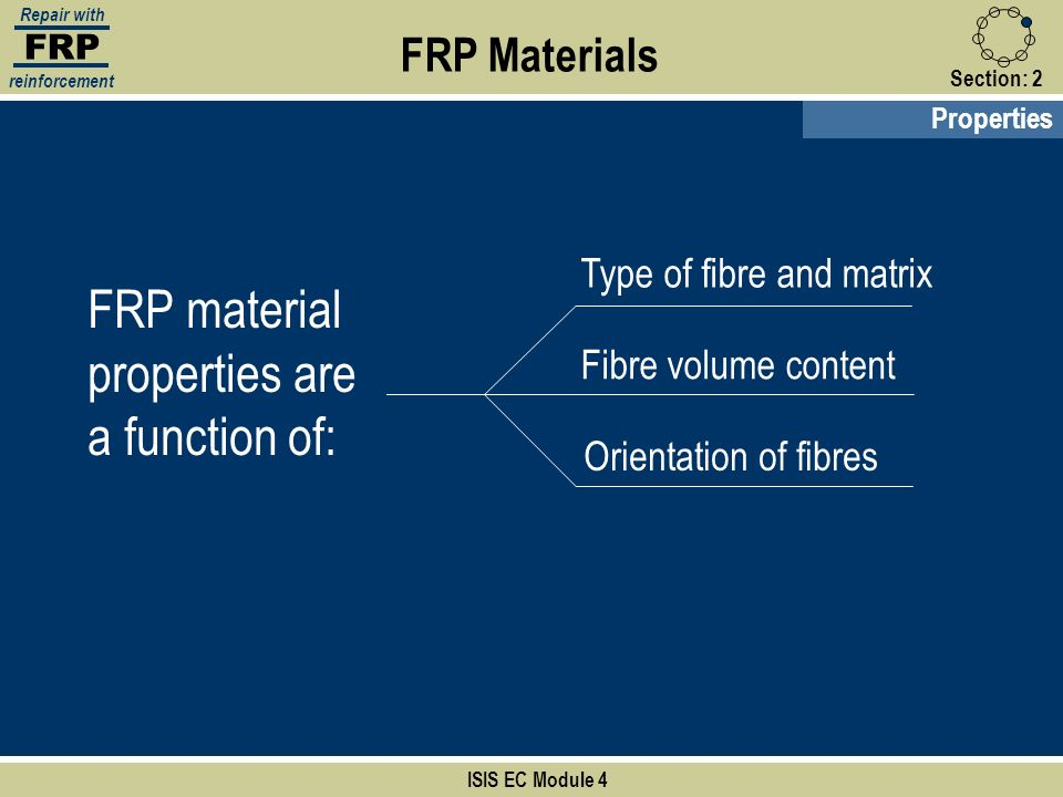 FRP Repair with reinforcement Section:2 FRP Materials ISIS EC Module 4 Properties FRP material properties are a function of: Type of fibre and matrix