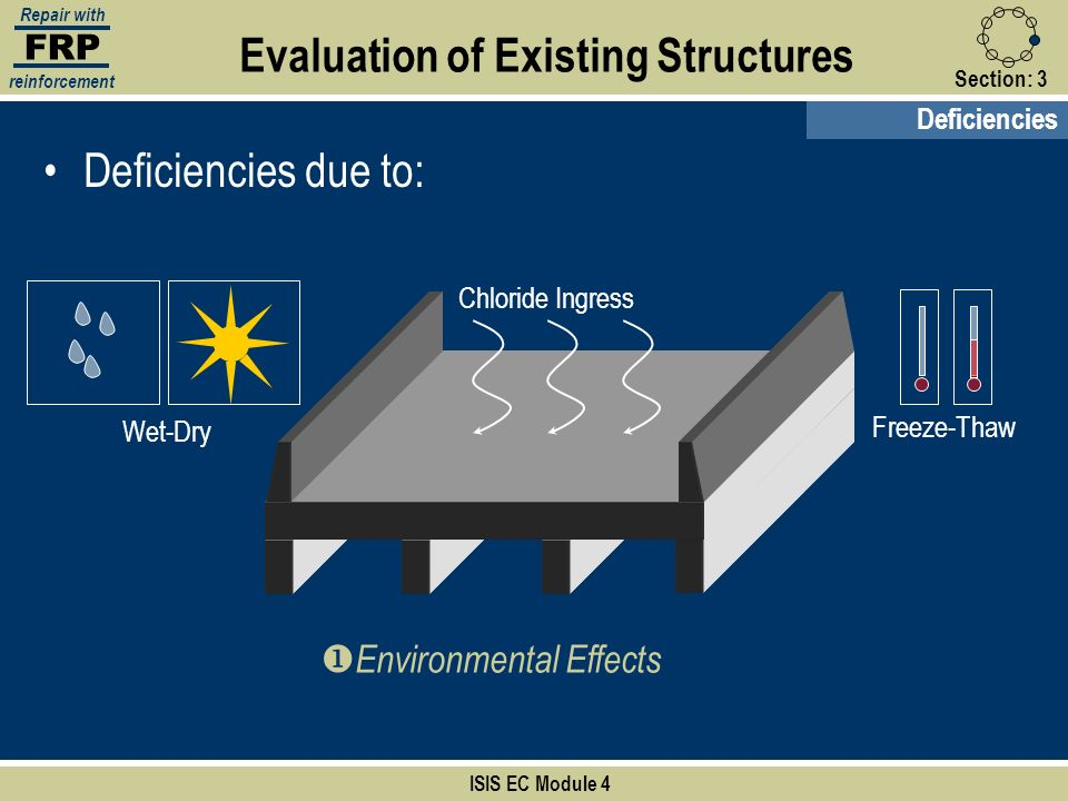 FRP Repair with reinforcement Section:3 Evaluation of Existing Structures ISIS EC Module 4 Deficiencies Deficiencies due to: Environmental Effects Fre