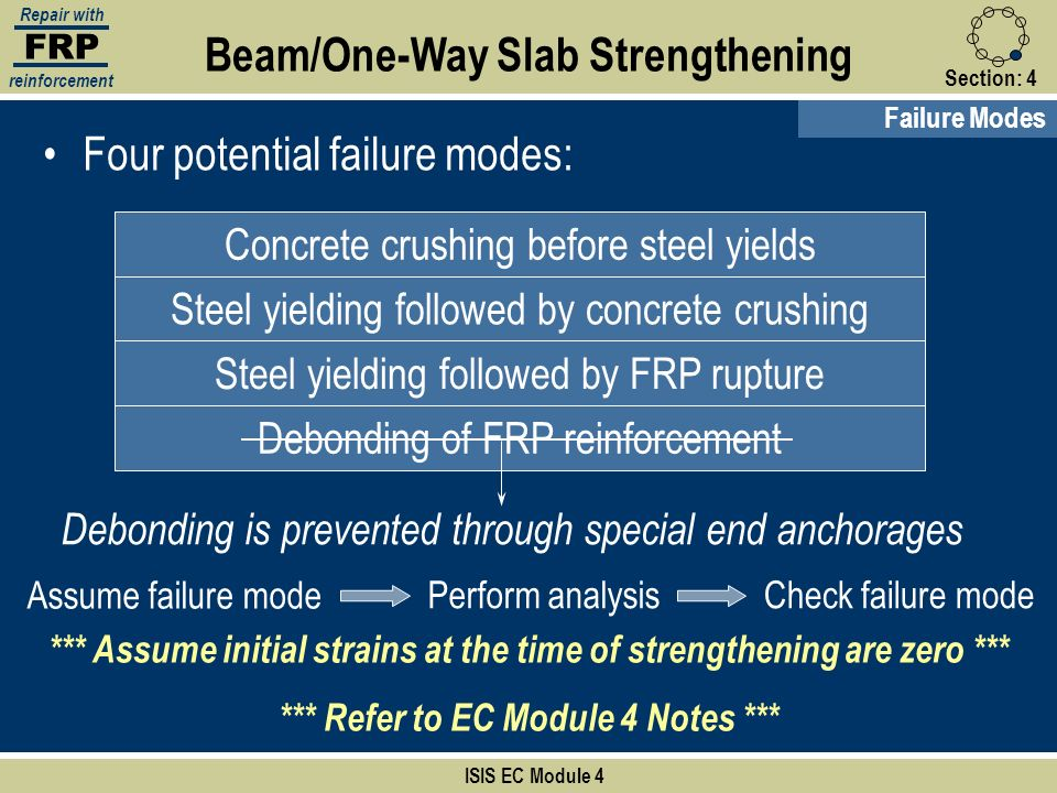 FRP Repair with reinforcement Section:4 Beam/One-Way Slab Strengthening ISIS EC Module 4 Failure Modes Concrete crushing before steel yields Four pote