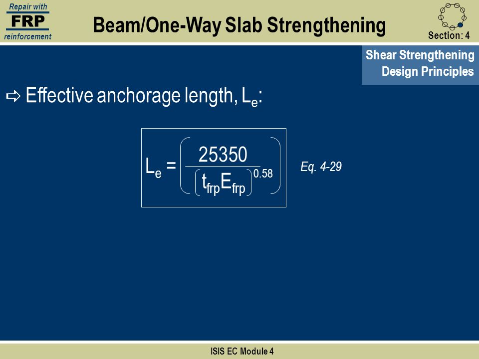FRP Repair with reinforcement Section:4 Shear Strengthening ISIS EC Module 4 Beam/One-Way Slab Strengthening Design Principles Effective anchorage len