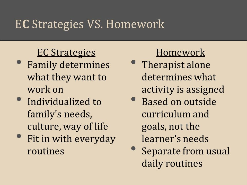 EC Strategies VS. Homework EC Strategies Family determines what they want to work on Individualized to family's needs, culture, way of life Fit in wit