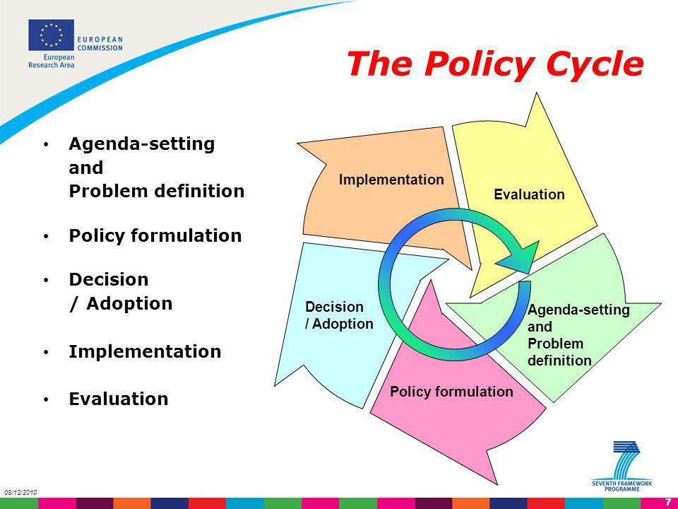8 08/12/2010 The Policy Cycle Agenda-setting and Problem definition Policy formulation Decision / Adoption Implementation Evaluation Evaluation and Ex-ante evaluation Monitoring and Interim evaluation Ex-post evaluation (and ex-post impact assessment) Agenda-setting and Problem definition Policy formulation Decision / Adoption Implementation Evaluation
