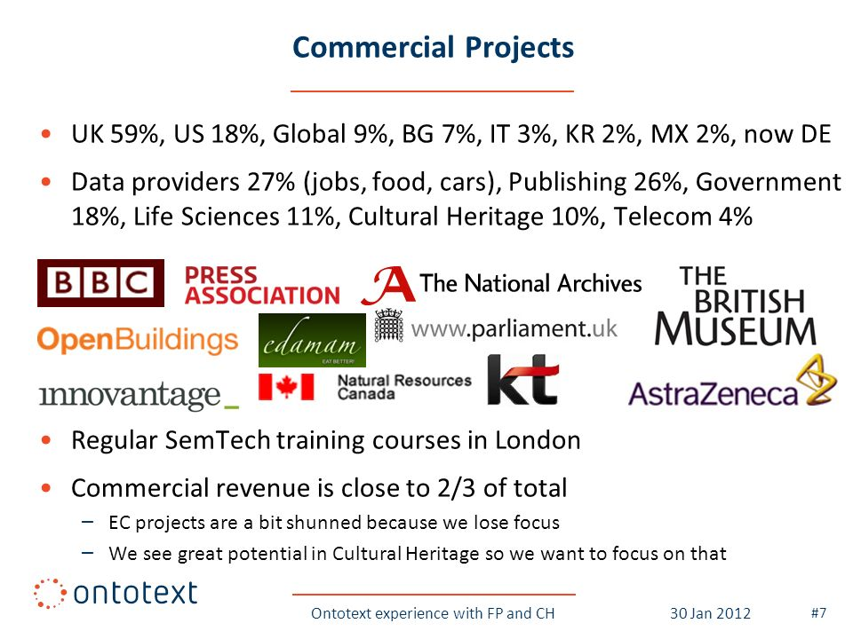 Commercial Projects UK 59%, US 18%, Global 9%, BG 7%, IT 3%, KR 2%, MX 2%, now DE Data providers 27% (jobs, food, cars), Publishing 26%, Government 18%, Life Sciences 11%, Cultural Heritage 10%, Telecom 4% Regular SemTech training courses in London Commercial revenue is close to 2/3 of total – EC projects are a bit shunned because we lose focus – We see great potential in Cultural Heritage so we want to focus on that Ontotext experience with FP and CH #7 30 Jan 2012