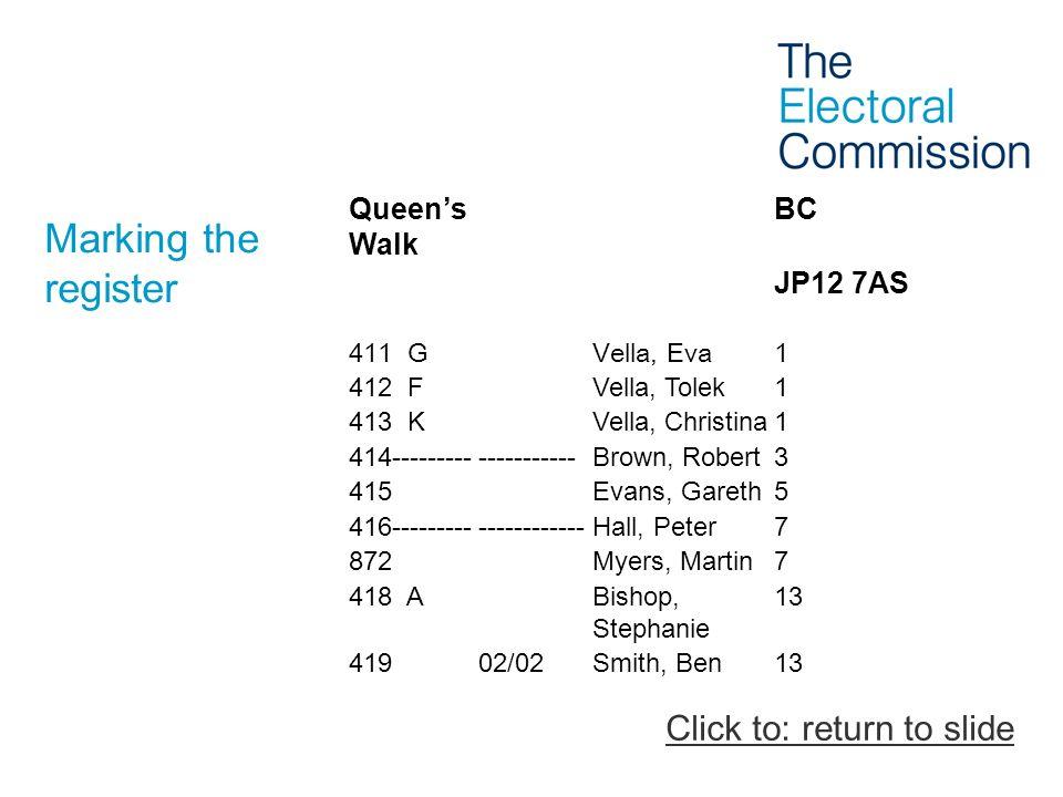 Marking the register Queens Walk BC JP12 7AS 411 GVella, Eva1 412 FVella, Tolek1 413 KVella, Christina1 414--------------------Brown, Robert3 415Evans