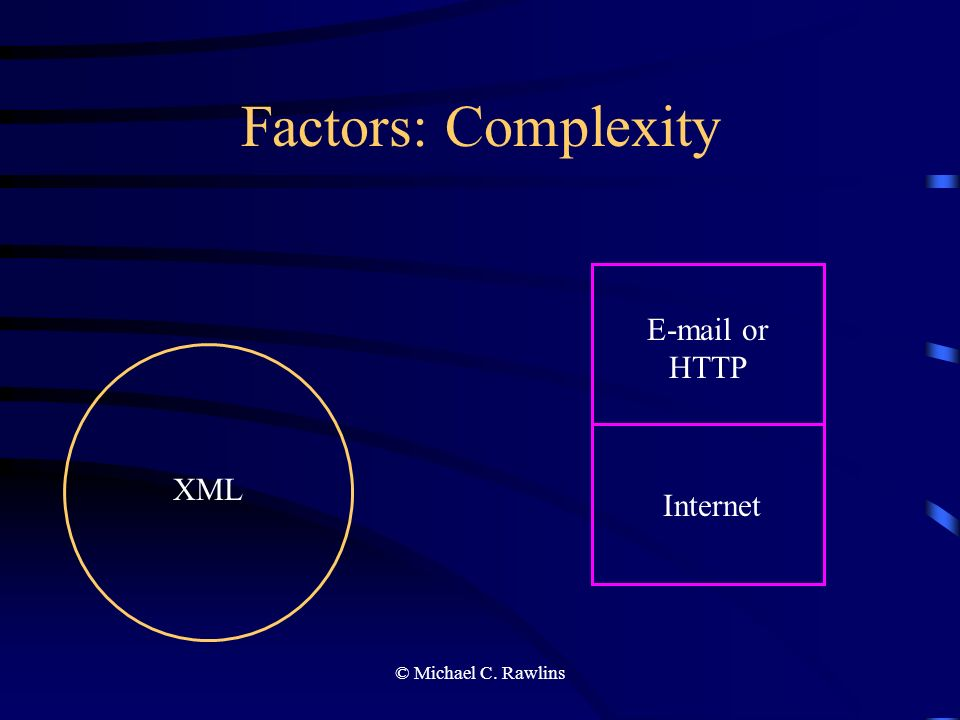 © Michael C. Rawlins Factors: Complexity XML Internet E-mail or HTTP