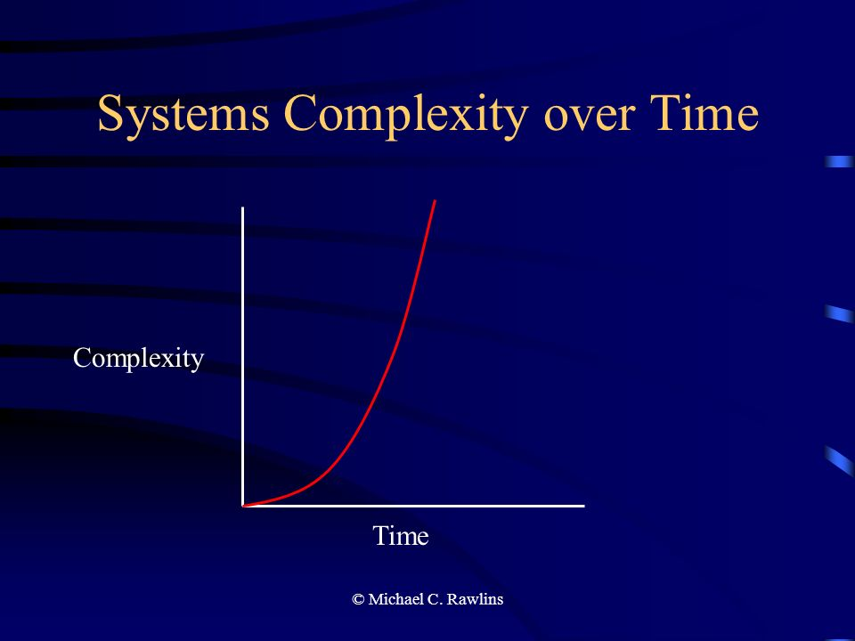 © Michael C. Rawlins Systems Complexity over Time Time Complexity