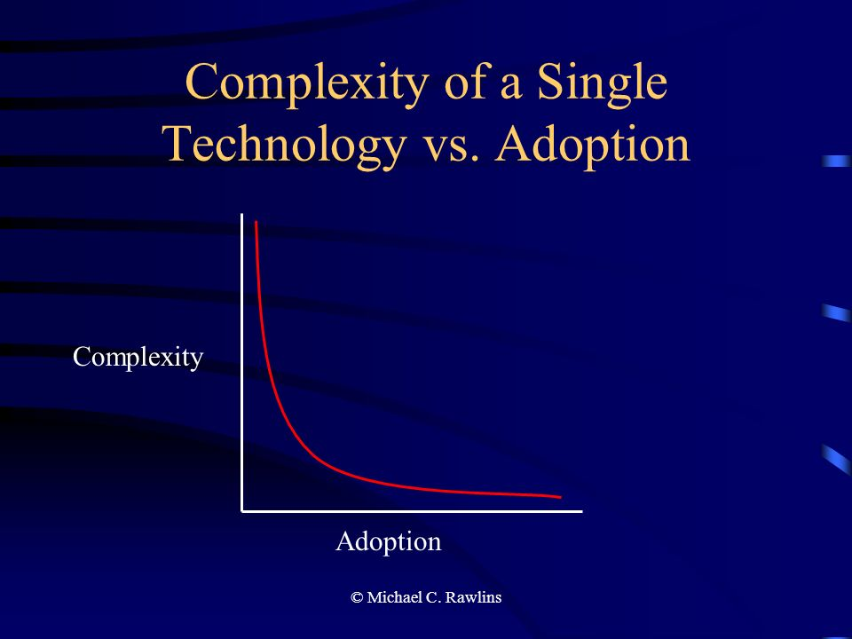 © Michael C. Rawlins Complexity of a Single Technology vs. Adoption Complexity Adoption