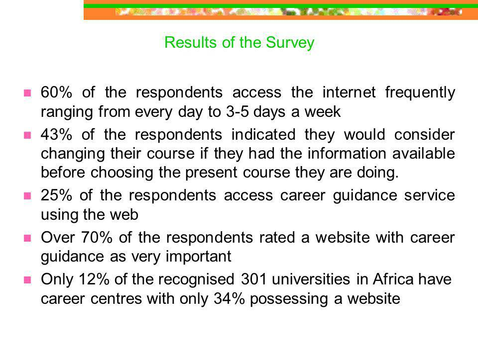 Results of the Survey 60% of the respondents access the internet frequently ranging from every day to 3-5 days a week 43% of the respondents indicated they would consider changing their course if they had the information available before choosing the present course they are doing.