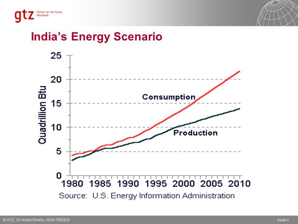 Indias Energy Scenario © GTZ, Dr Anant Shukla, IGEN-TRIGENpage 4