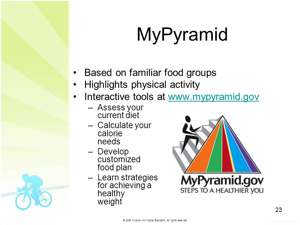 © 2009 McGraw-Hill Higher Education. All rights reserved. 23 MyPyramid Based on familiar food groupsBased on familiar food groups Highlights physical
