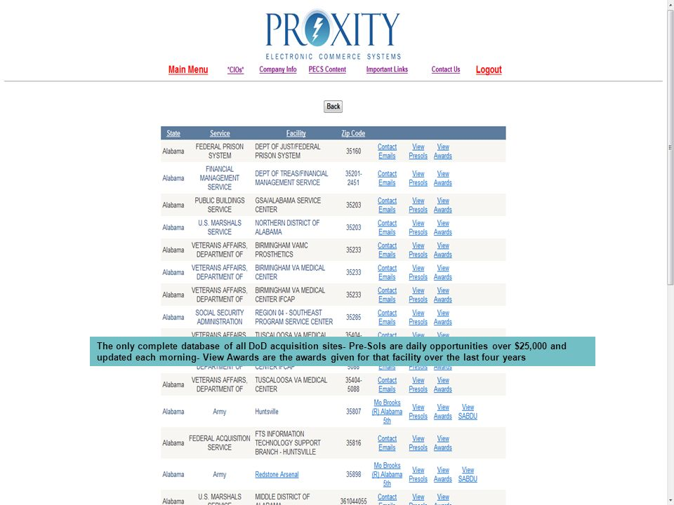 The only complete database of all DoD acquisition sites- Pre-Sols are daily opportunities over $25,000 and updated each morning- View Awards are the awards given for that facility over the last four years