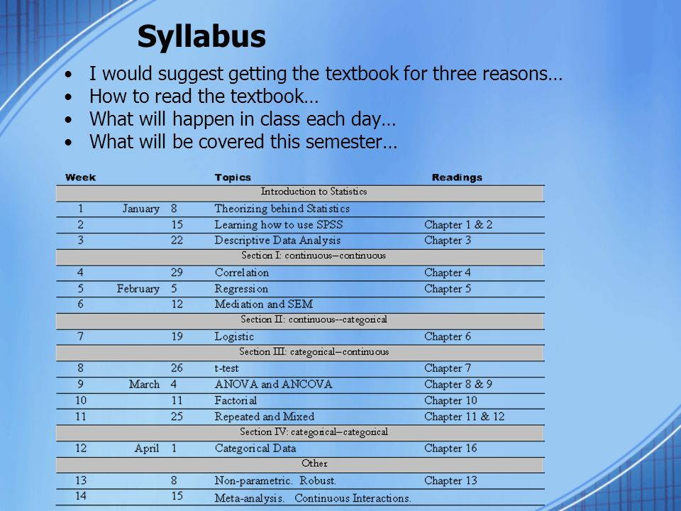 Syllabus I would suggest getting the textbook for three reasons… How to read the textbook… What will happen in class each day… What will be covered this semester…