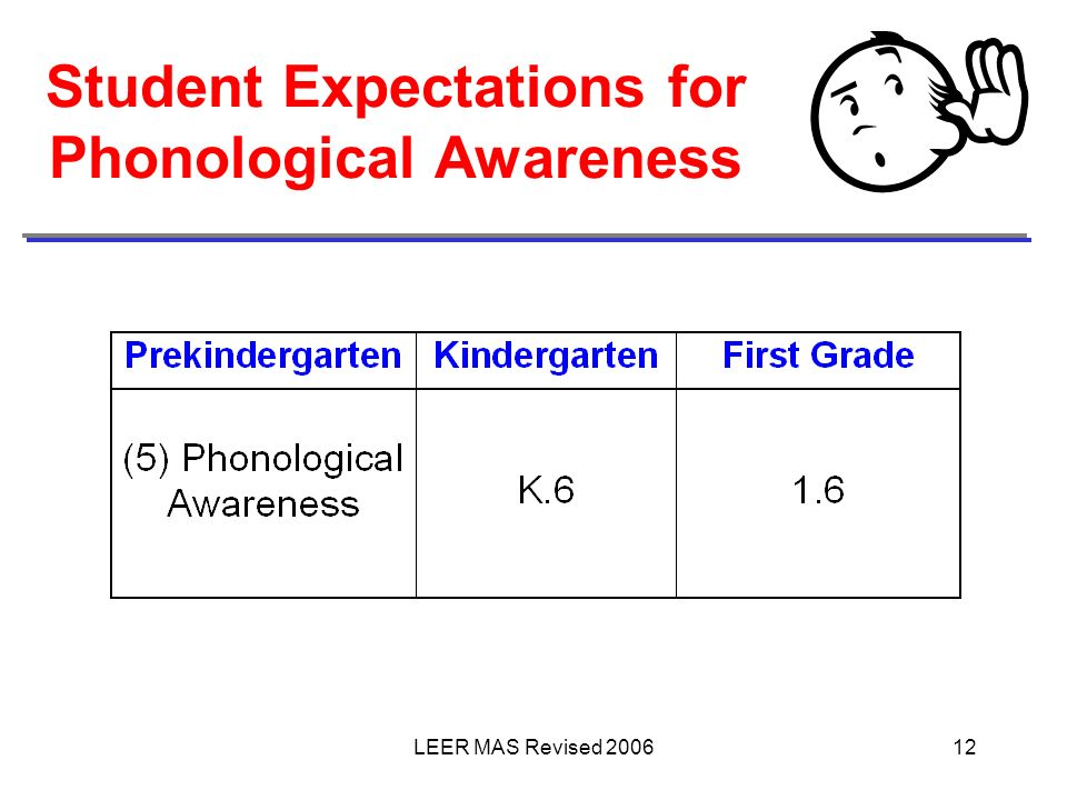 LEER MAS Revised 200612 Student Expectations for Phonological Awareness