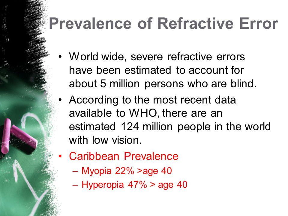 Definition of Refractive Error myopia (short-sightedness) hyperopia (long-sightedness) astigmatism (when the eye can sharply image a straight line lyi