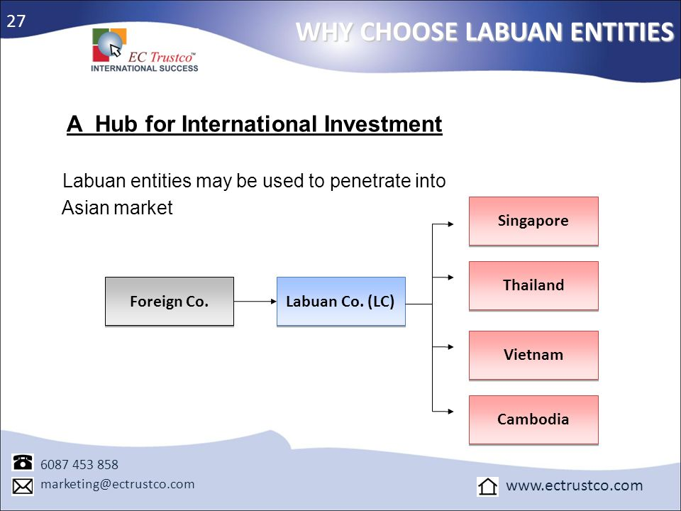 A Hub for International Investment Labuan entities may be used to penetrate into Asian market 6087 453 858 marketing@ectrustco.com www.ectrustco.com F