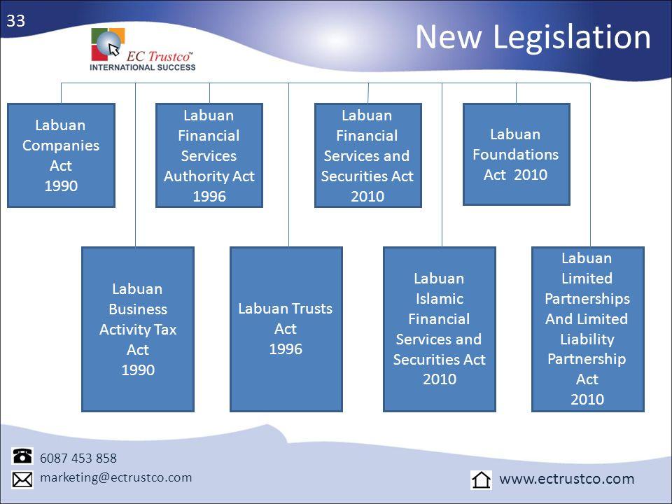 New Legislation Labuan Companies Act 1990 Labuan Business Activity Tax Act 1990 Labuan Financial Services Authority Act 1996 Labuan Trusts Act 1996 La