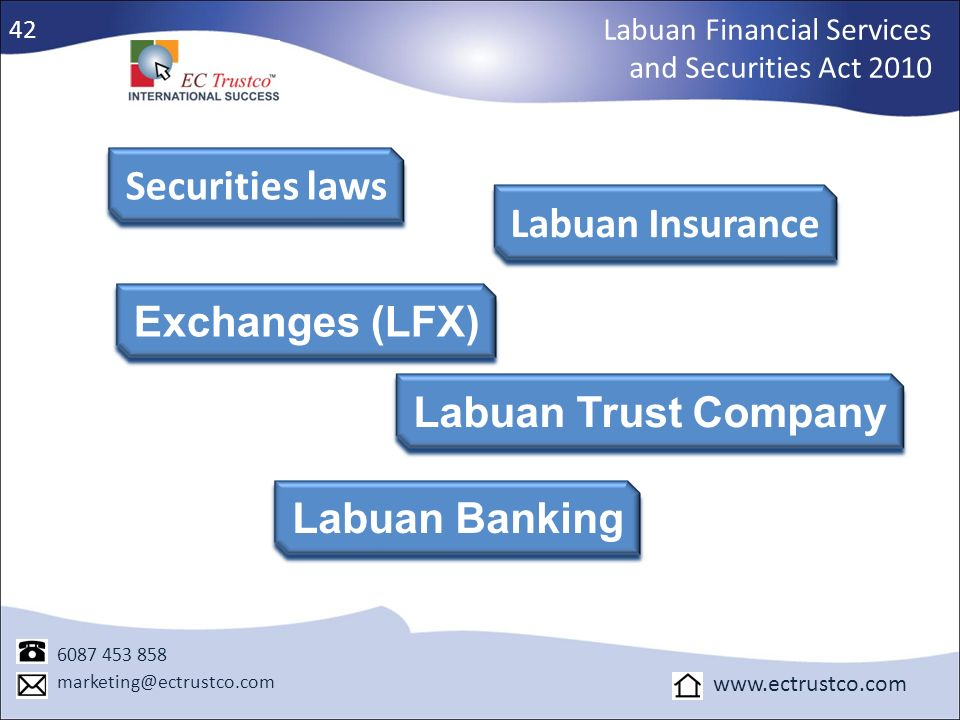 Labuan Financial Services and Securities Act 2010 6087 453 858 marketing@ectrustco.com www.ectrustco.com Securities lawsLabuan Insurance Exchanges (LF
