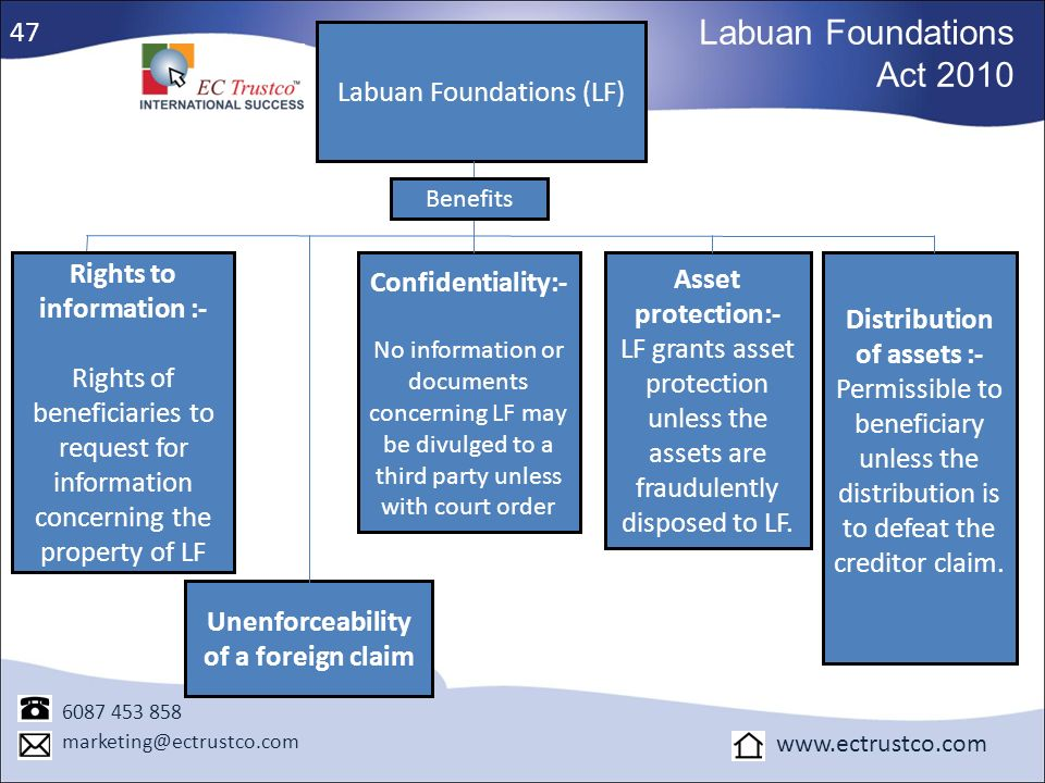 Labuan Foundations (LF) Labuan Foundations Act 2010 Confidentiality:- No information or documents concerning LF may be divulged to a third party unles