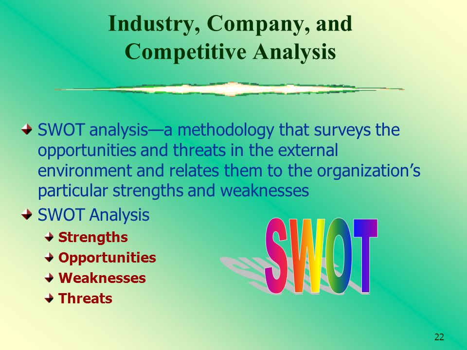 22 Industry, Company, and Competitive Analysis SWOT analysisa methodology that surveys the opportunities and threats in the external environment and r