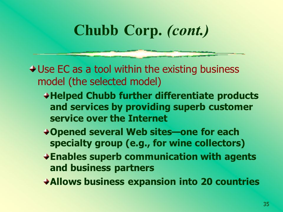 35 Chubb Corp. (cont.) Use EC as a tool within the existing business model (the selected model) Helped Chubb further differentiate products and servic
