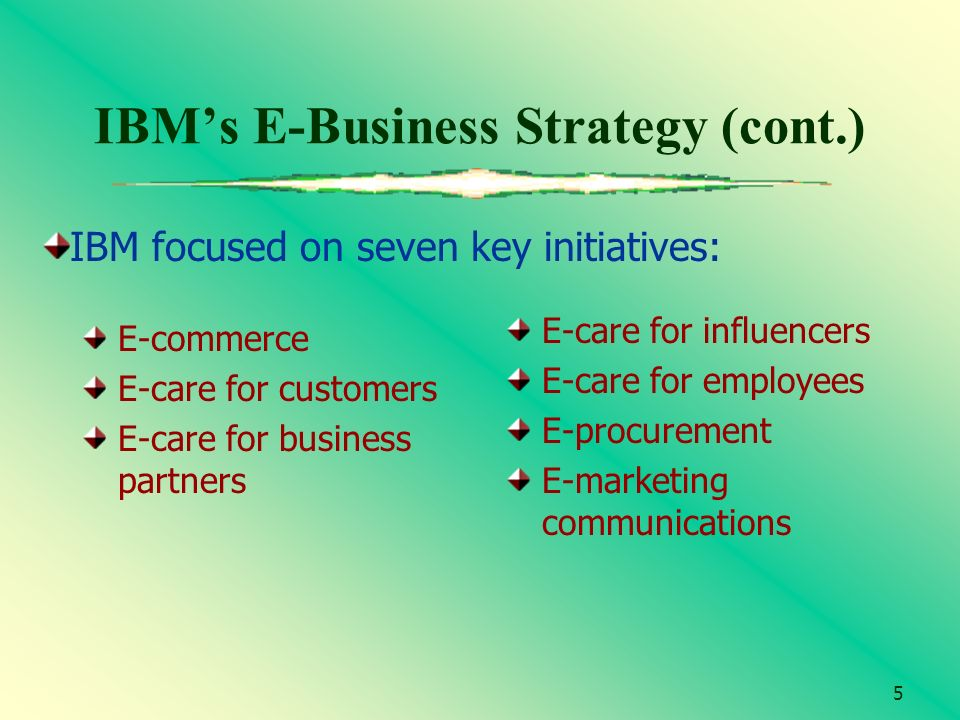 5 IBMs E-Business Strategy (cont.) E-commerce E-care for customers E-care for business partners E-care for influencers E-care for employees E-procurem