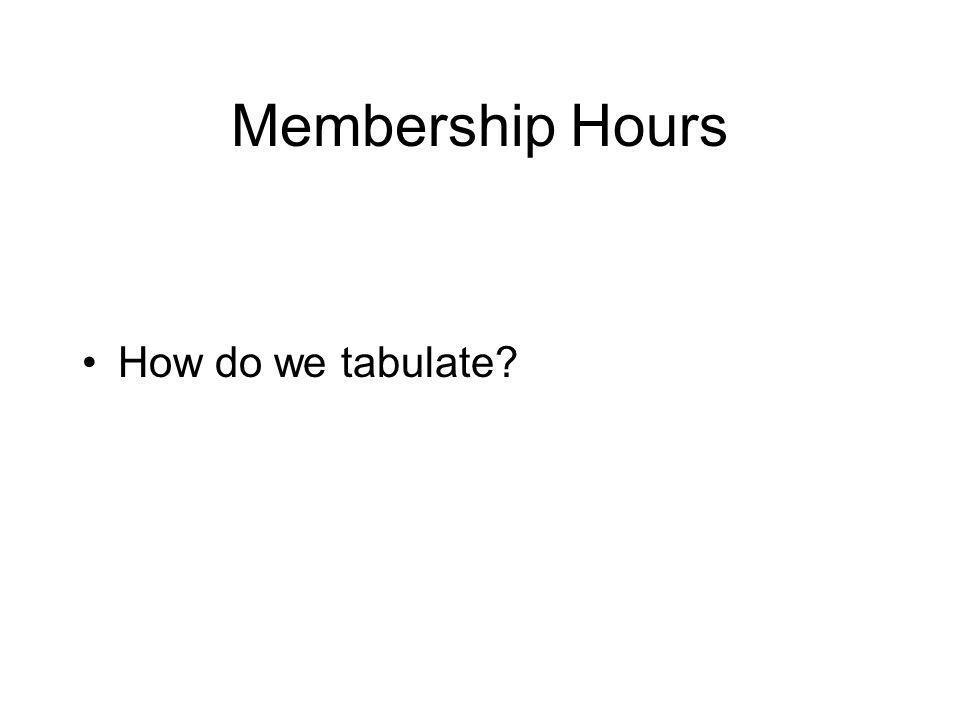 Membership Hours How do we tabulate