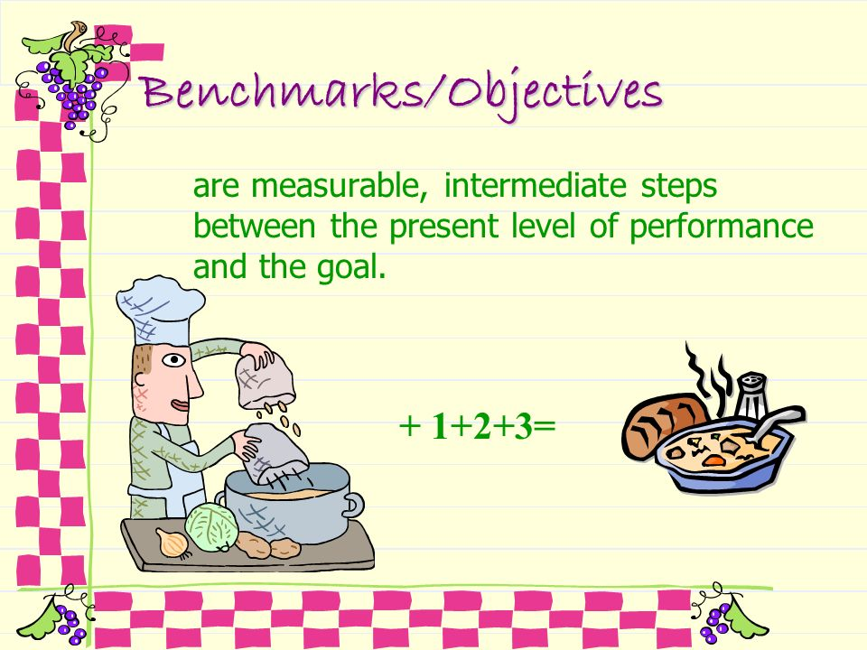 Benchmarks/Objectives are measurable, intermediate steps between the present level of performance and the goal. + 1+2+3=