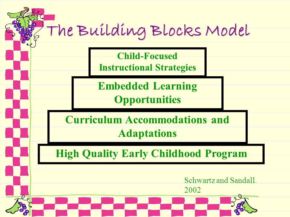 The Building Blocks Model High Quality Early Childhood Program Curriculum Accommodations and Adaptations Embedded Learning Opportunities Child-Focused