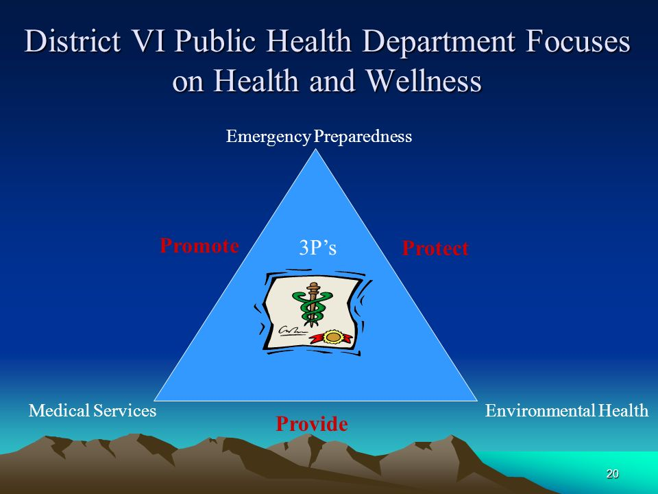 20 District VI Public Health Department Focuses on Health and Wellness Medical ServicesEnvironmental Health Emergency Preparedness Promote Protect Pro