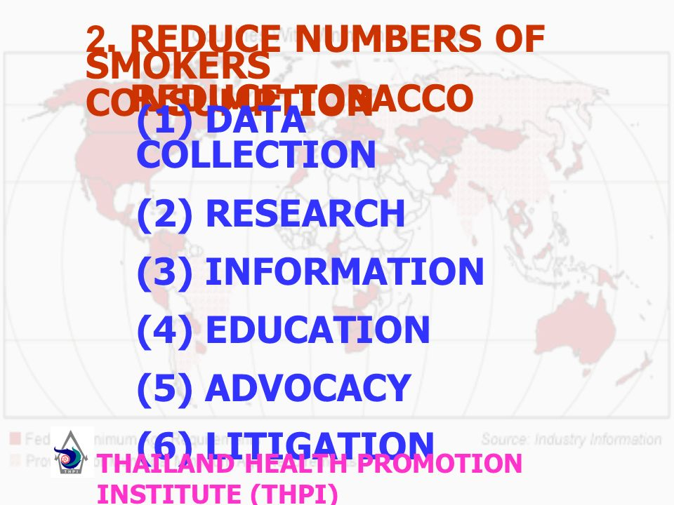 2. REDUCE NUMBERS OF SMOKERS REDUCE TOBACCO CONSUMPTION (1) DATA COLLECTION (2) RESEARCH (3) INFORMATION (4) EDUCATION (5) ADVOCACY (6) LITIGATION THA