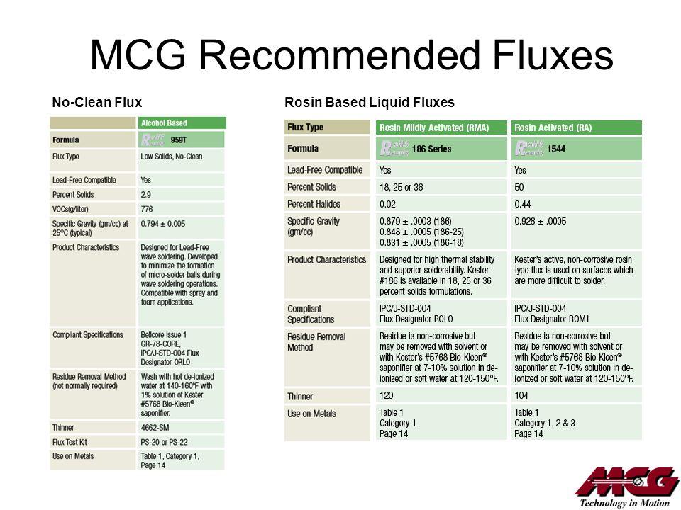 MCG Recommended Fluxes No-Clean FluxRosin Based Liquid Fluxes