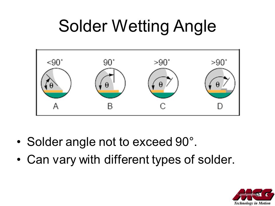 Solder Wetting Angle Solder angle not to exceed 90°. Can vary with different types of solder.