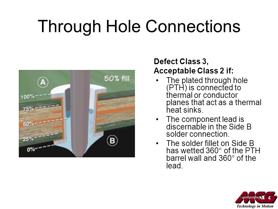 Through Hole Connections The plated through hole (PTH) is connected to thermal or conductor planes that act as a thermal heat sinks. The component lea