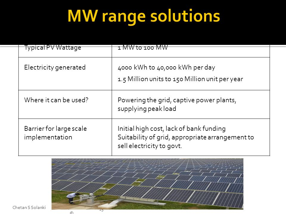 Chetan S Solanki © Education Park, 2012 15 Typical PV Wattage1 MW to 100 MW Electricity generated4000 kWh to 40,000 kWh per day 1.5 Million units to 1