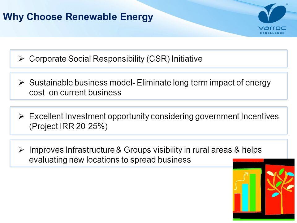 Why Choose Renewable Energy Corporate Social Responsibility (CSR) Initiative Sustainable business model- Eliminate long term impact of energy cost on