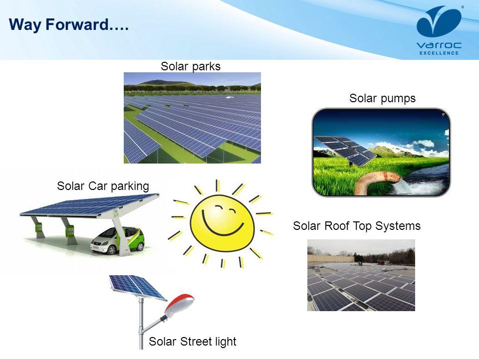 Solar parks Solar pumps Solar Car parking Solar Street light Solar Roof Top Systems Way Forward….