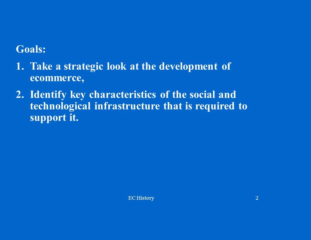 EC History2 Goals: 1.Take a strategic look at the development of ecommerce, 2.