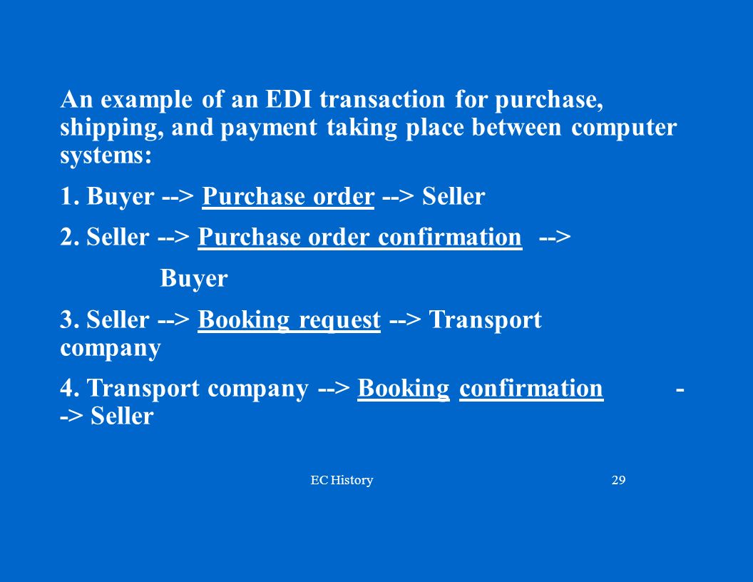 EC History29 An example of an EDI transaction for purchase, shipping, and payment taking place between computer systems: 1.